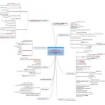 MindManager-Map